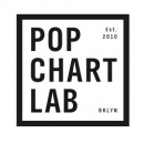 Visit Pop Chart Lab Now!